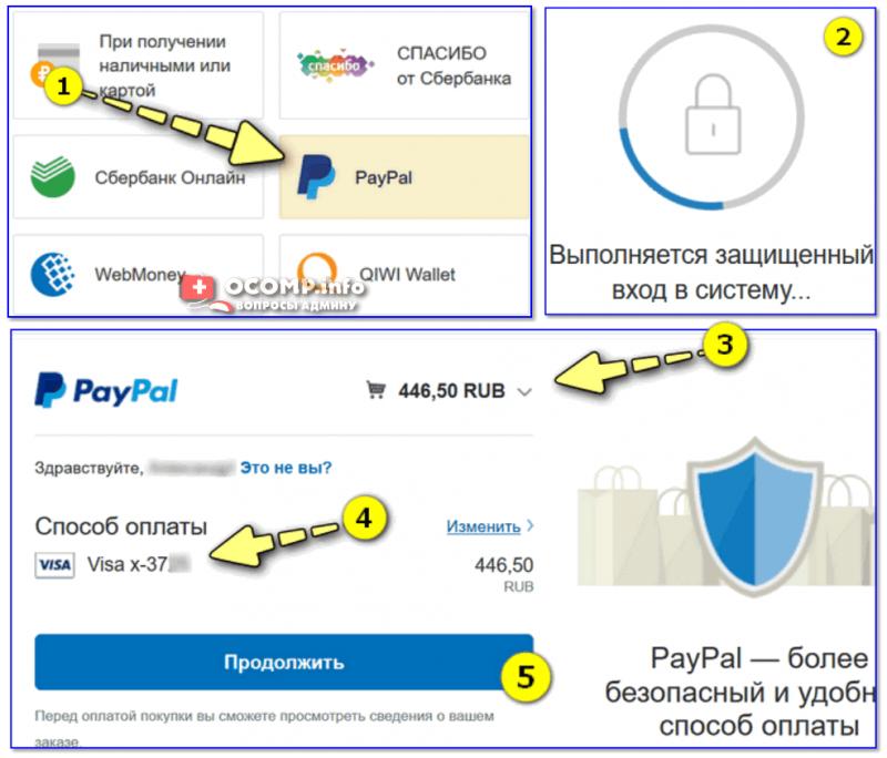 Как происходит покупка при оплате PayPal