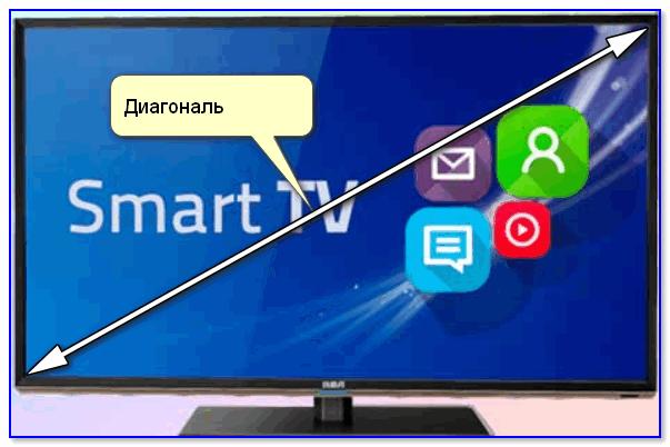 Диагональ ТВ - как измеряется