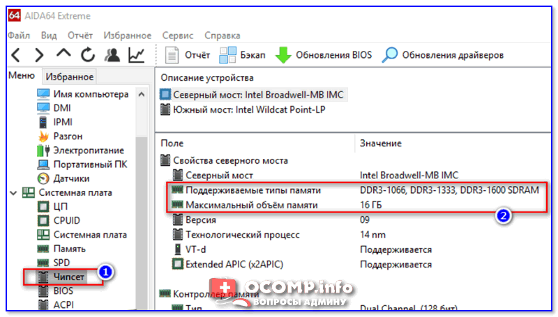 Системная плата - чипсет - AIDA64