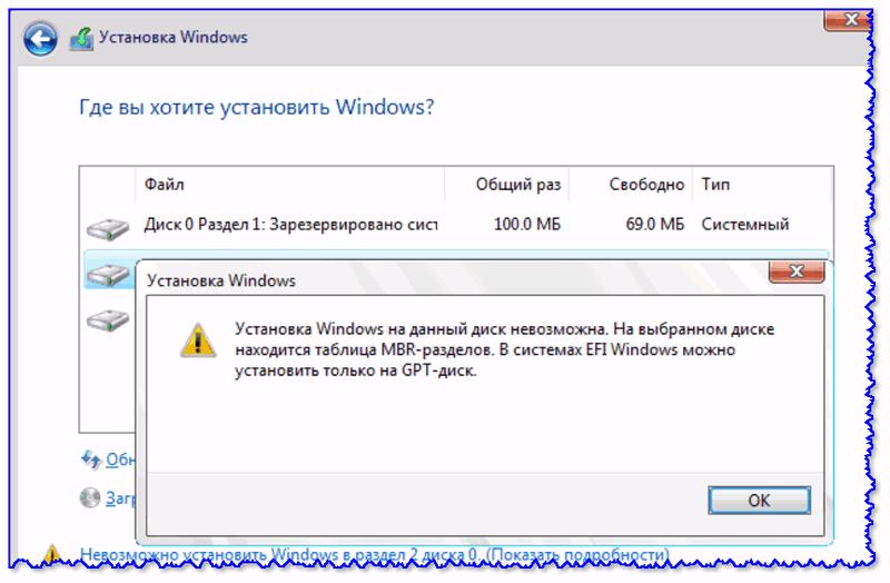 Установка Windows на данный диск невозможна (на диске таблица MBR-разделов)