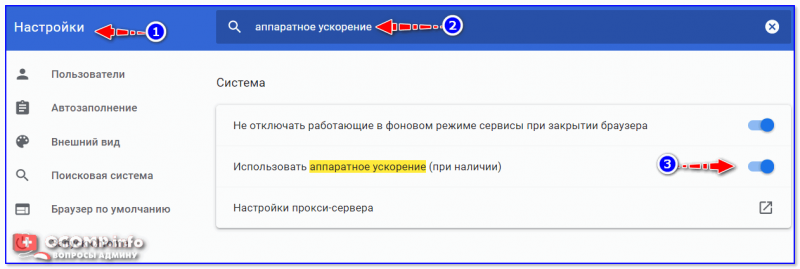 аппаратное ускорение (браузер Chrome)
