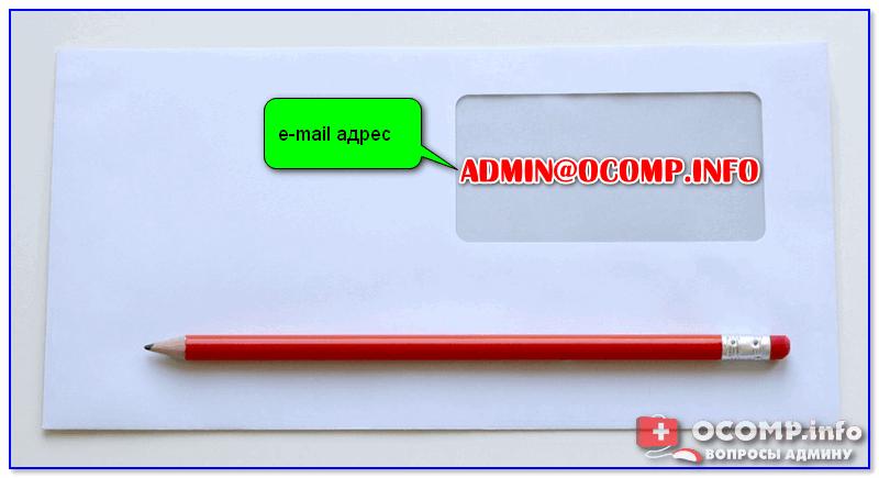 Пример e-mail адреса