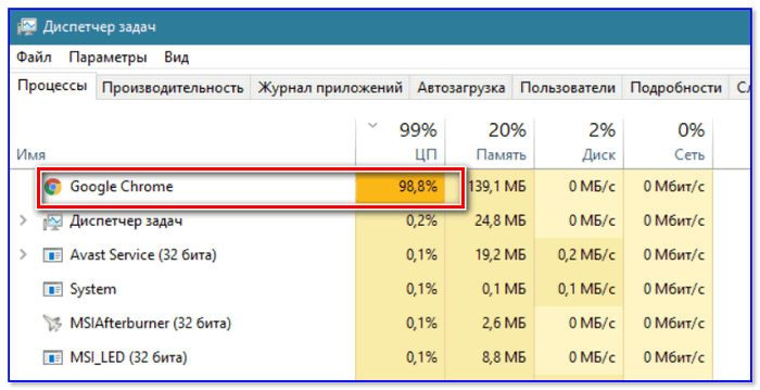 Пример: Chrome грузит ЦП до 99-100%