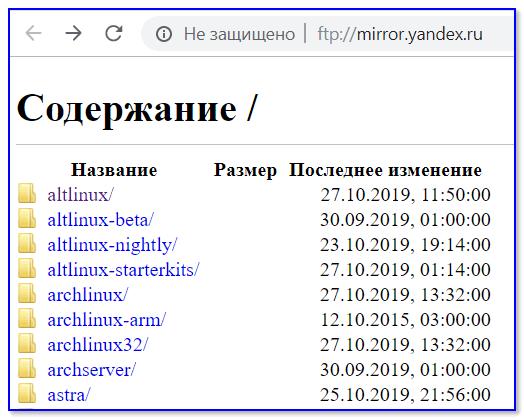 Как выглядит открытый в браузере FTP-сервер