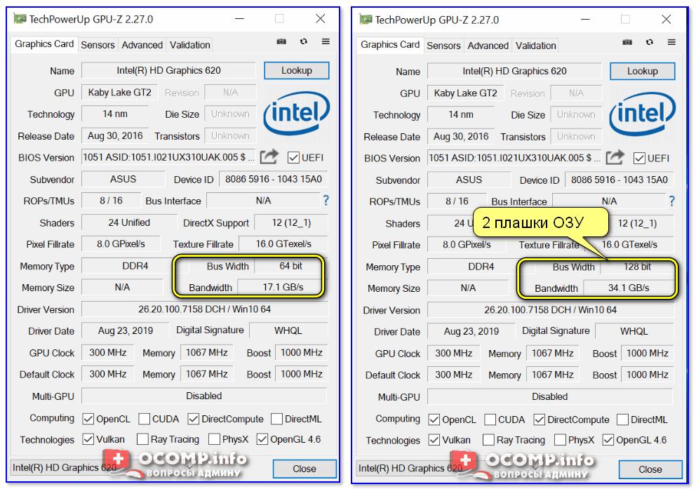 TechPowerUP — 2 плашки ОЗУ по сравнению с 1