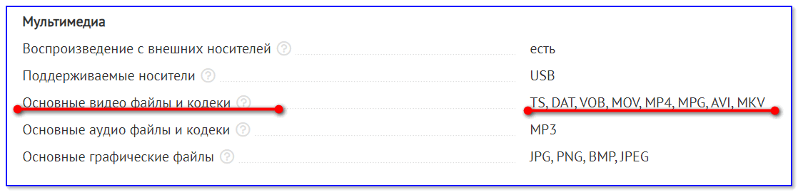 Тех. характеристики ТВ — какие файлы поддерживает