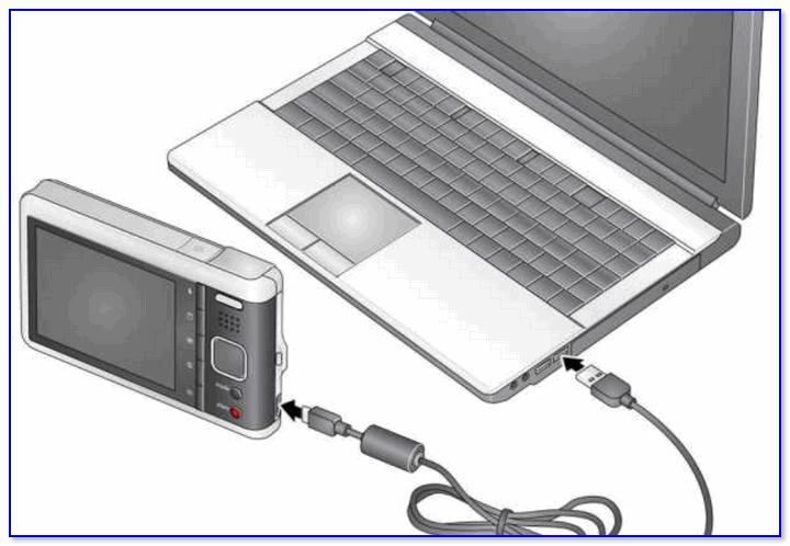 Подключение фотоаппарата к ноутбуку