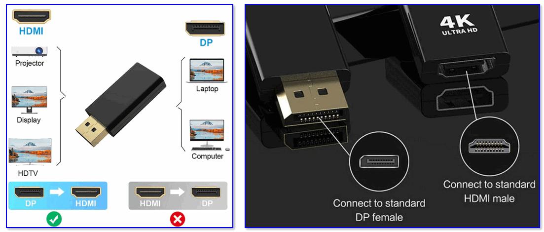 Display port адаптер (от Eagwell Store)