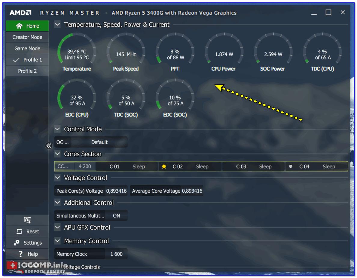 Интерфейс программы Ryzen Master - индикаторы