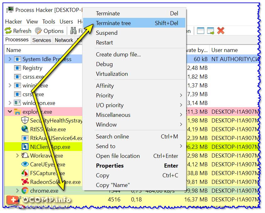 Process Hacker 2 — закрыть дерево процессов