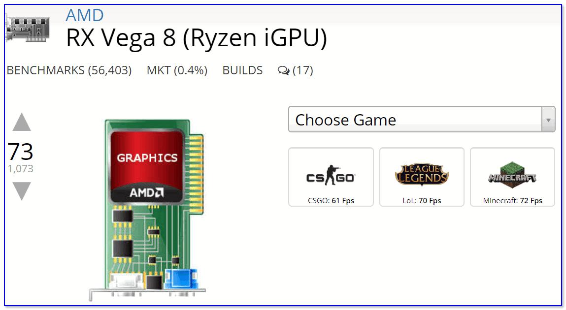 RX Vega 8 - результаты в играх