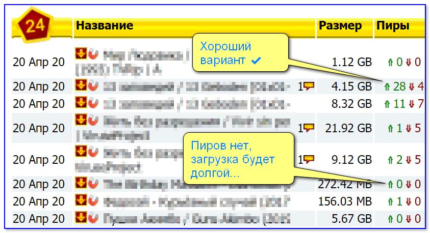 Статистика торрент-трекера