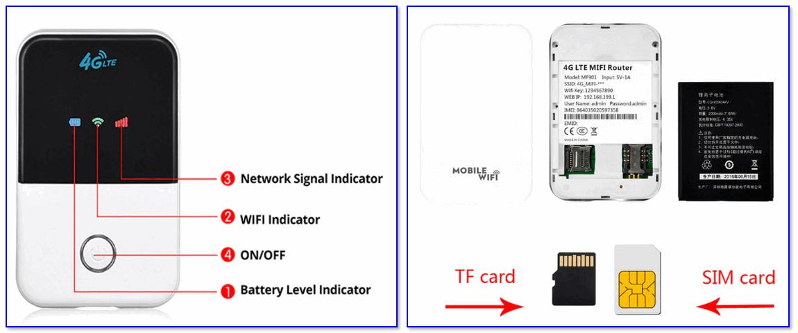 Wi-Fi роутер TIANJIE 4G