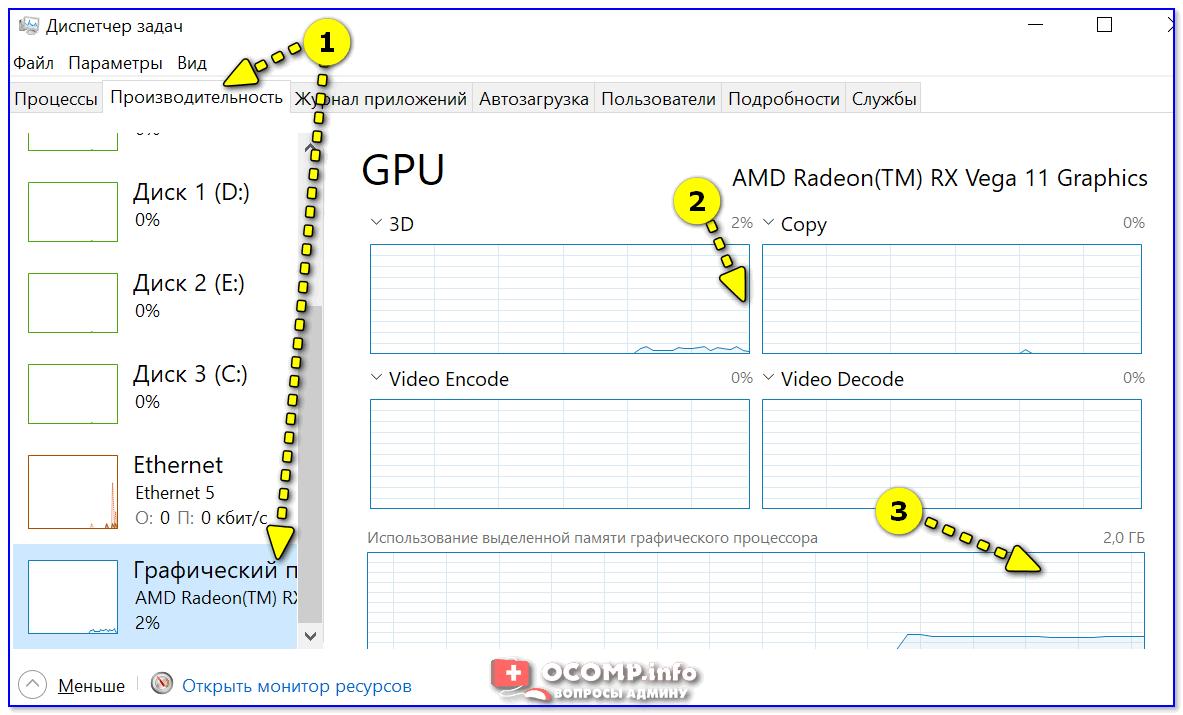 Диспетчер задач - видеокарта