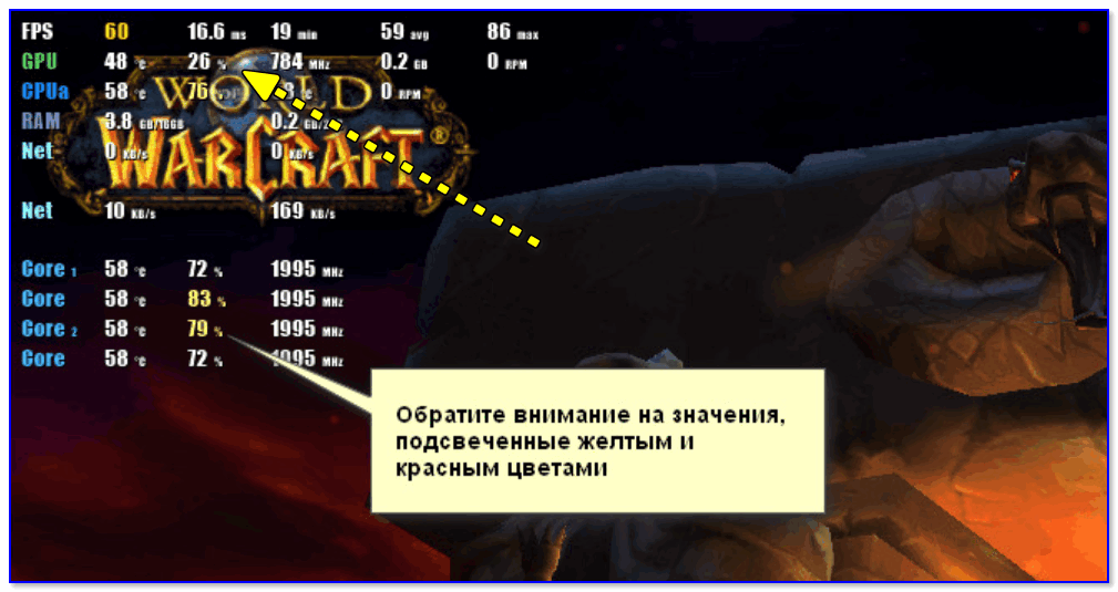 Работа утилиты FPS Monitor - cкриншот из игры WarCraft