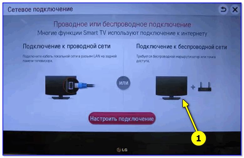 Подключение к беспроводной сети