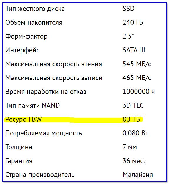 Ресурс TBW