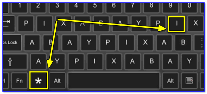 Win+i — клавиатура (вид сверху)
