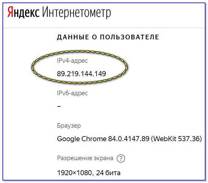 Яндекс-интернетометр (ссылка на сервис)
