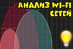 analiz-wi-fi-setey