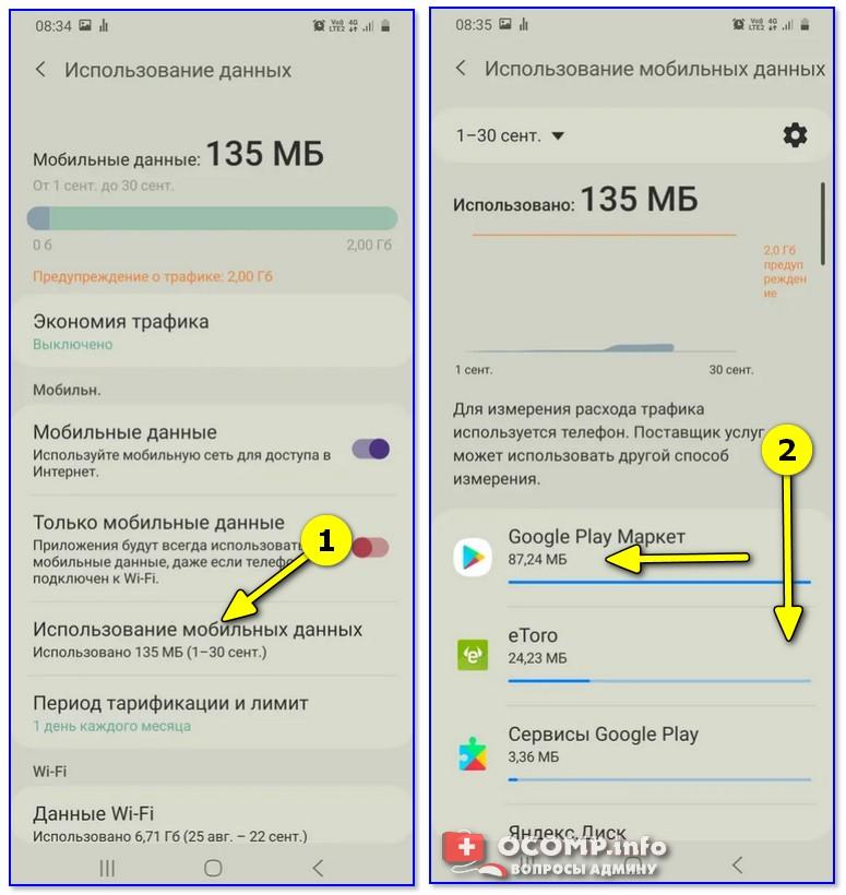 Использование мобильных данных — на что потрачены МБ интернета