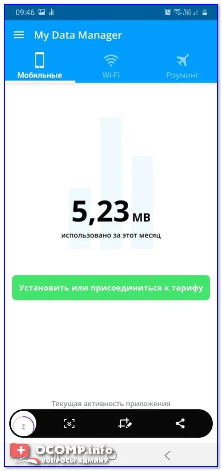 Статистика по мобильному интернету