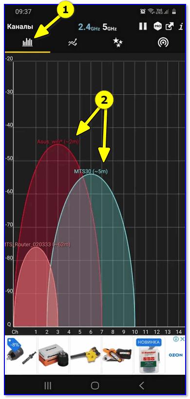 Wi-Fi analyzer - определяем радиус сети