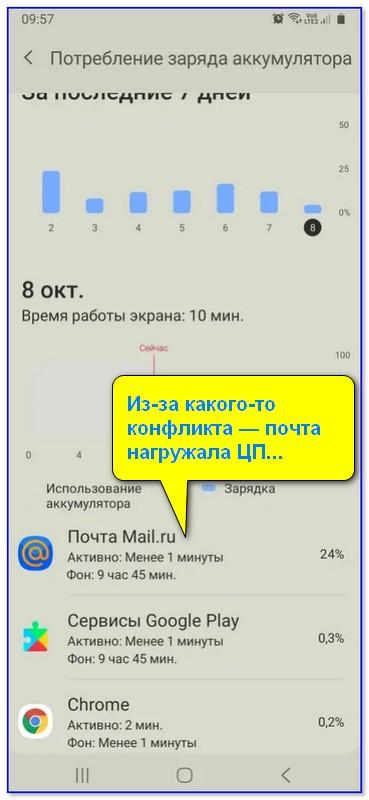 Из-за какого-то конфликта — почта нагружала ЦП... / Настройки Android 10.0