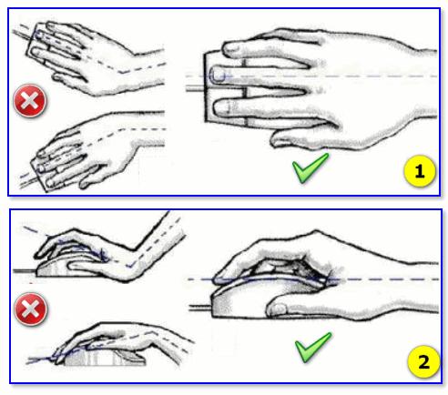 Правильное и не правильное положение руки