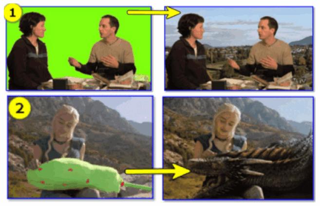 2 примера использования хромакея (теперь понятно о чем идет речь)