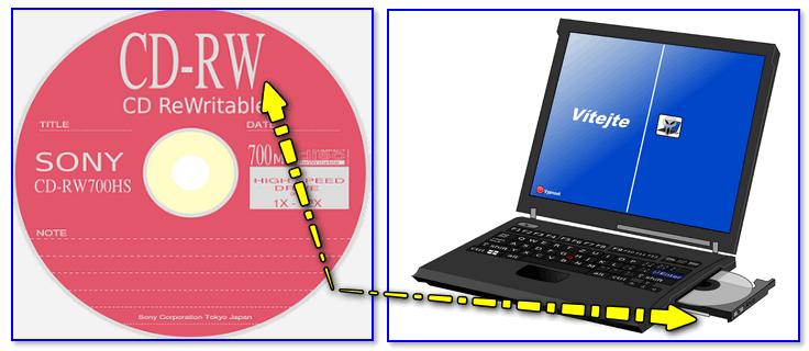 CD-RW устанавливаем в дисковод компьютера