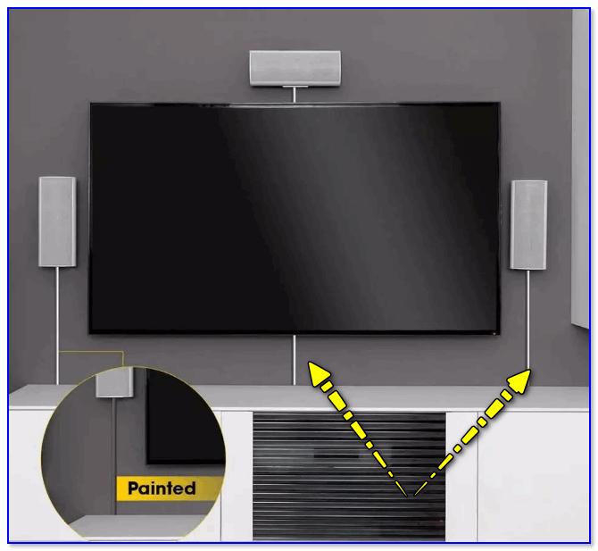 Настенный кабельный канал с проводами внутри