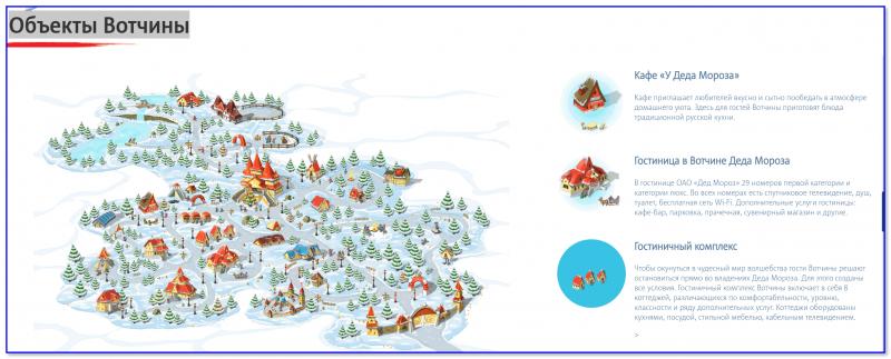 Малая карта