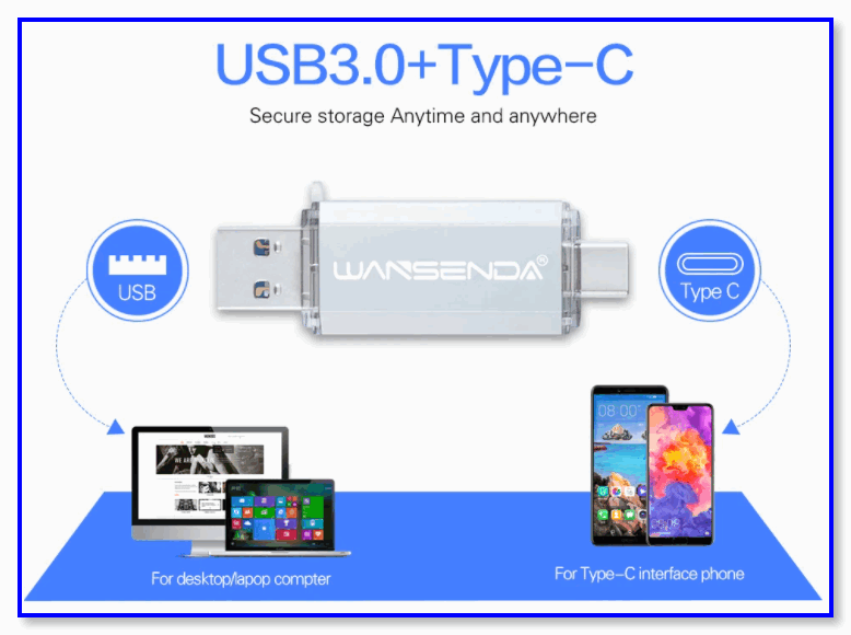 USB флеш-накопитель Type-C WANSENDA, OTG флешка на 512 Гб