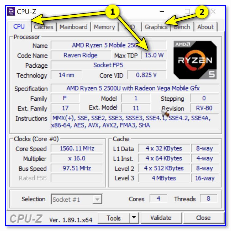 Max TDP 15W - 15 Вт