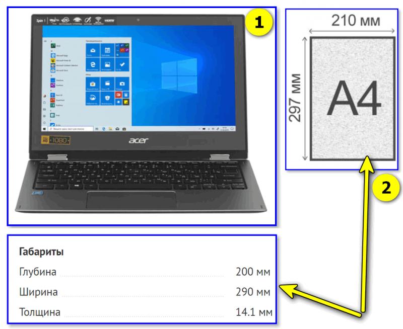 Ноутбук размером меньше, чем А4 лист