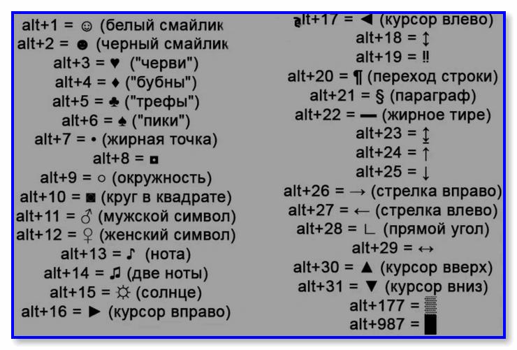 Самые нужные alt-коды (2-я таблица)