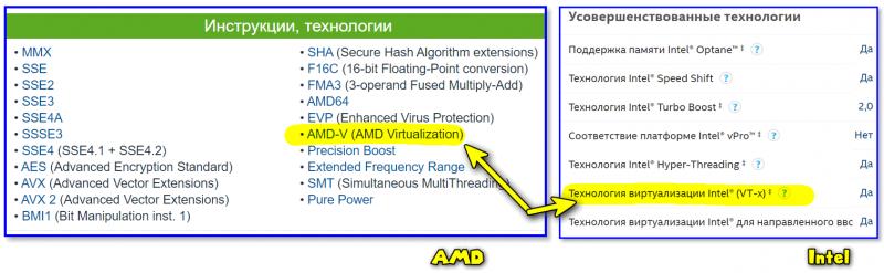 Спецификация к ЦП от AMD и Intel