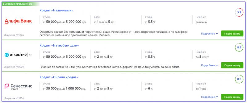 """Скриншот с сайта """"Выберу.ру"""" (несколько предложений от банков)"""