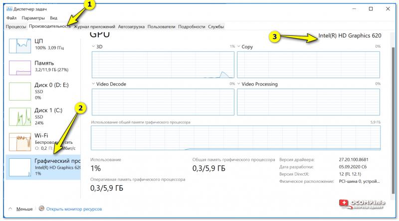 Производительность - графич. процессор!