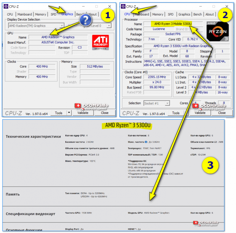 Спецификация видеокарты — скрин с офиц. сайта AMD